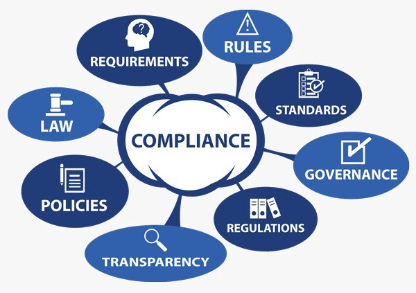 Company Registration rules and Regulations   Solubilis